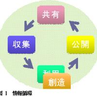 日本におけるLinked Dataの課題と現状(その1)