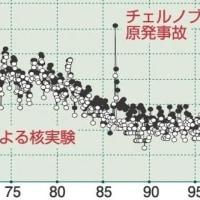 動物ジャーナリストが指摘 東京にも「異形」