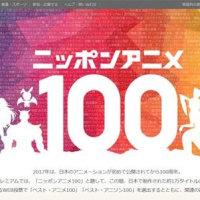NHKのアンケート投票
