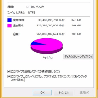 4月14日(金)のつぶやき 11.5GB減 ディスククリーンアップ Cドライブ システムファイル Windows 8.1