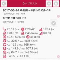 良い事と悪い事 (6/25走行データ追記)