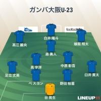 第2節 ガンバ大阪U-23にむけて!!