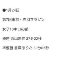 第8回東京赤羽マラソン結果報告