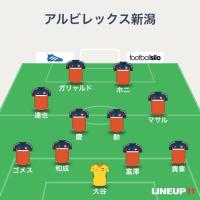 明日は横浜Fマリノス戦