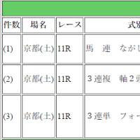 第24回 平安ステークス(GIII)