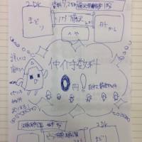 新作物件ポスター登場!