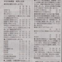 毎日新聞:世論調査 内閣支持率…51%(微増)