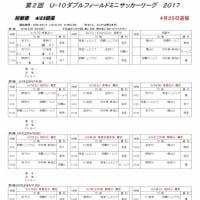 第2回ダブルフィールドミニサッカーリーグU10 4月23日の結果