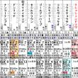 【クレッシェンドラヴ】7/22福島8R 3歳以上500万下・出走確定