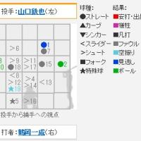 8/24 ●DeNA2-8巨人○ 横浜スタジアム