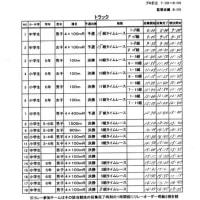 第48回静岡リレーカーニバルタイムテーブル!