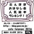 アンケート結果発表!!