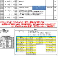 6月22日(木) 1部練