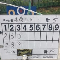 練習試合(vs 長崎FLB)