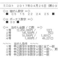 ちょっとだけギャンブル ミニロト第920回(4/25) 自分用の予想