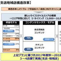 岩田屋三越  EC強化,来春に常設サイト開設