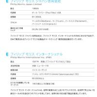 フィリップモリスの会社名Philip Morris Japan Limited