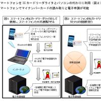 公的個人認証サービスの電子証明書の読み取り等が可能なスマートフォン及び利用