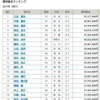 🚴 2017 競輪選手の賞金ランキング   ~6/27