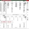 夏休みの漢字マラソン(小学生)