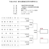 2017春季高校野球近畿大会 対戦組み合わせ