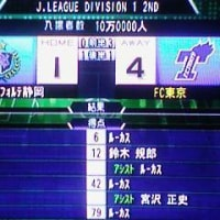 ● 1-4 FC東京 (25-2nd-13)
