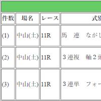 的中!830円第12回 夕刊フジ賞オーシャンステークス(GIII)