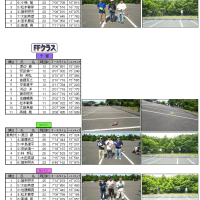 5/21(日) ORMレースレポートアップ