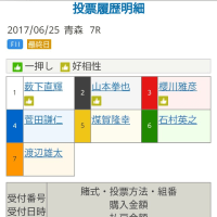 🚴 6/26 富山記念 ③