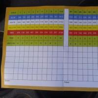 3月23日(木)331ゴルフ場で一人ゴルフをしました。