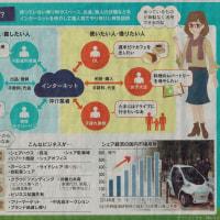 「シェア経済」とは何?/どうなる日本経済