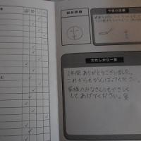 先生の通信簿