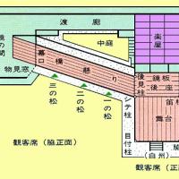 Vol. 790 日本の芸能「能」と「琵琶」