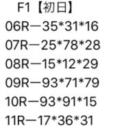 2/20 高知競輪 F1 初日