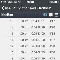 天草マラソン2016 ラップを振り返るの巻