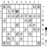 大山将棋研究(403); 四間飛車に腰掛銀