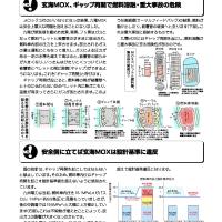 粗悪なMOX燃料を使う危険なプルサーマルを止めるため、裁判にご協力を!3/4
