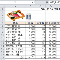 7月・売上及び売上評価一覧表
