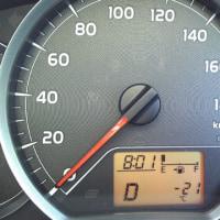 今日も寒かった!