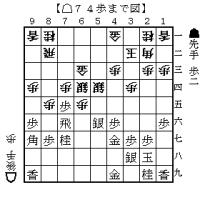 第3回宮本広志杯将棋大会