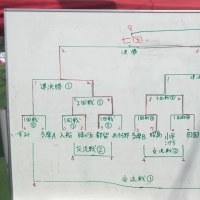 帝京大学ラグビー部 タグラグビー教室&帝京カップ