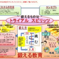 鍛える教育/福岡県教育センター