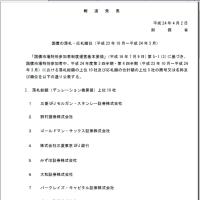 【藤井聡】大手マスコミ等による世論誘導で国民総勘違いデフレ不況! その2