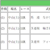 第65回 日経賞(GII)
