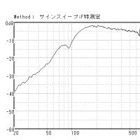 <S-044> ���������̰㤤