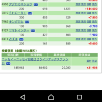 予防接種!4/17の株の結果