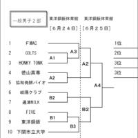 [組合せ]第49回山口県春季一般選手権大会