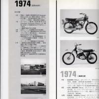 カワサキの二輪事業と私 その45 昭和49年(1974)