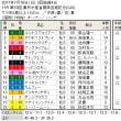 ■函館記念結果報告