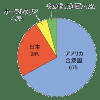 TPP――怪しさ満点「闇鍋合コン」に誘われる日本!